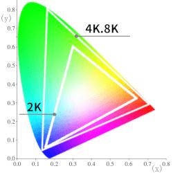 色域の画像